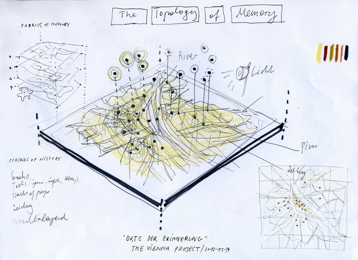 Preparatory sketch by Nikolaus Gansterer for the design of Mapping 1938 Vienna