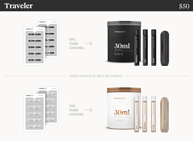 You get the Kickstarter Kit (10 mini samples, men's or women's). — Once you find what you love, we'll send you the 30ml Set (3 Rollers of your choice and a carrying case of your choice).