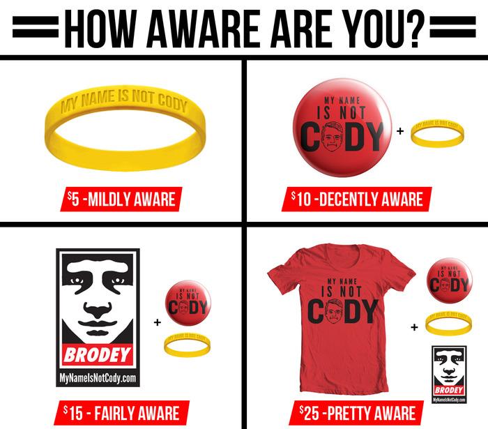 Choose your own awareness!