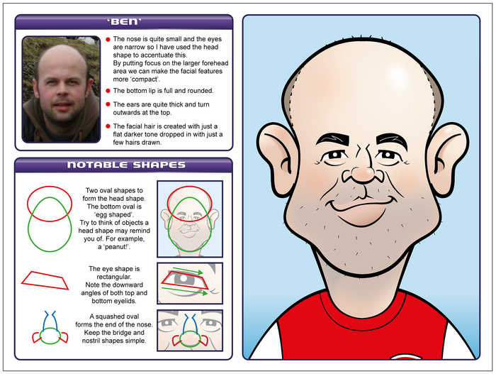 Actual page from the book. Front colour caricature.
