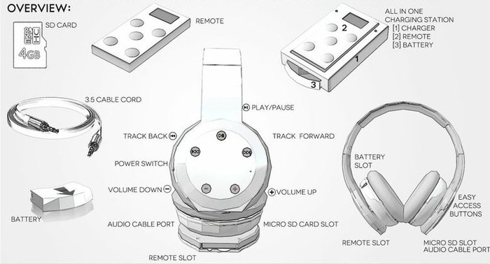 stadium hd wireless headphones indiegogo rh indiegogo com