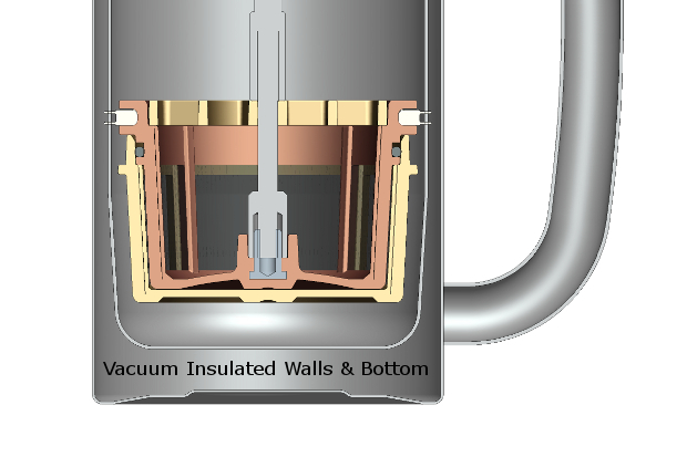 Vacuum insulation keeps the inside hot and the outside cool.