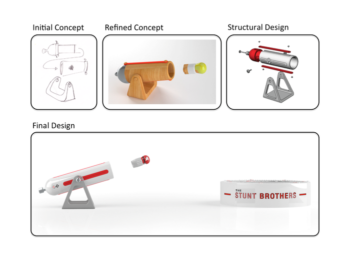 Cannon Design Progression - NOT PROTOTYPES