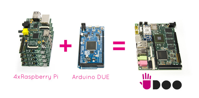 The power of 4 Raspberry PI + Arduino DUE functionality = UDOO