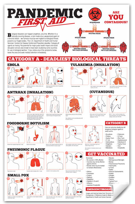Every backer at $10+ gets the 'Pandemic First Aid' 11x17 poster.