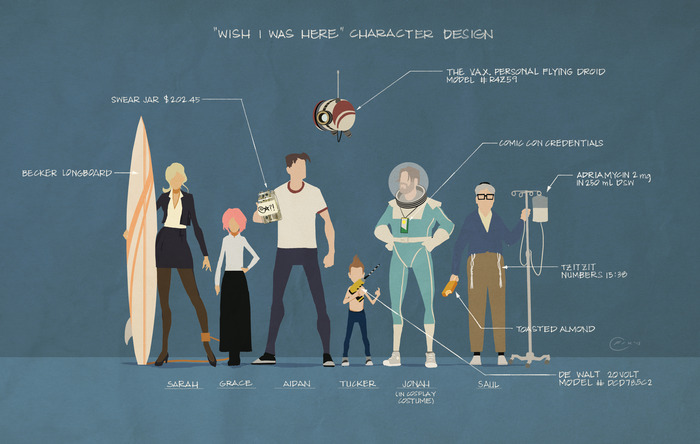 Zach Braff Wish I Was Here Kickstarter pitch character designs