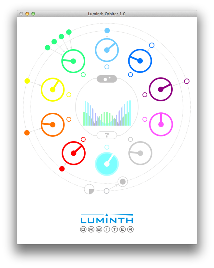 Luminth Orbiter