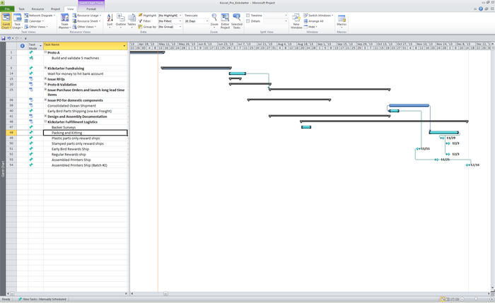 Project Gantt Chart.  Click for downloadable PDF