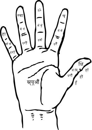 Hand empowered by Garuda mantra (reconstructed from manuscript)