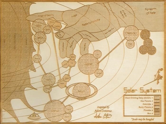 Solar System Custom Map