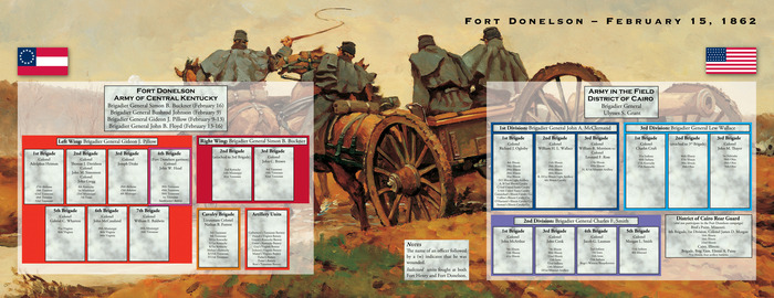 A sample of the three detailed orders of battle in the book.