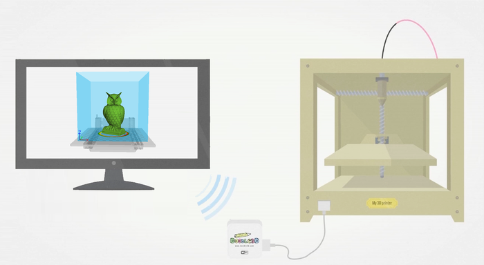 goal 50k (goal reached) - EXTRA - Apart from printing your doodles, the Doodle3D WiFi Box will also be able to wirelessly 3D print more complex 3D models by streaming GCODE to your printer. You can also monitor your printer's speed, temperature, progress