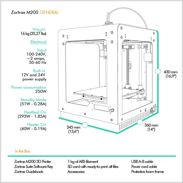 3d printer build instructions
