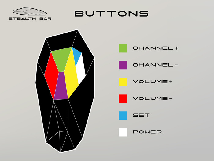 Buttons that you can program (example)