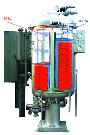 Example of a Modern Package Dyeing Machine - Source: www.toreuse.com