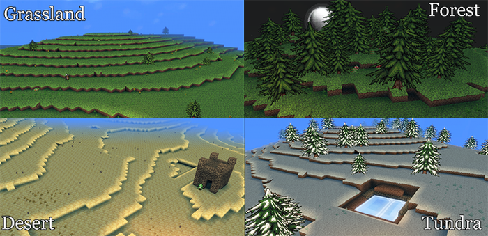 Different terrain types arise from the simulation.