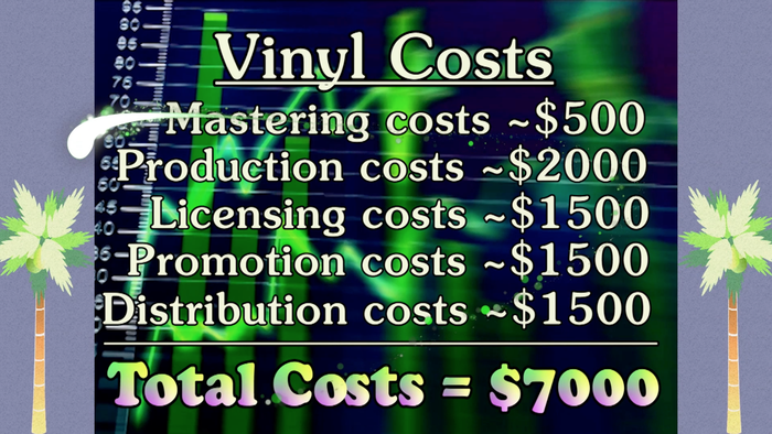 A breakdown of the vinyl production costs