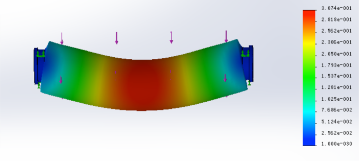200kg Displacement Testing with FEA Analysis