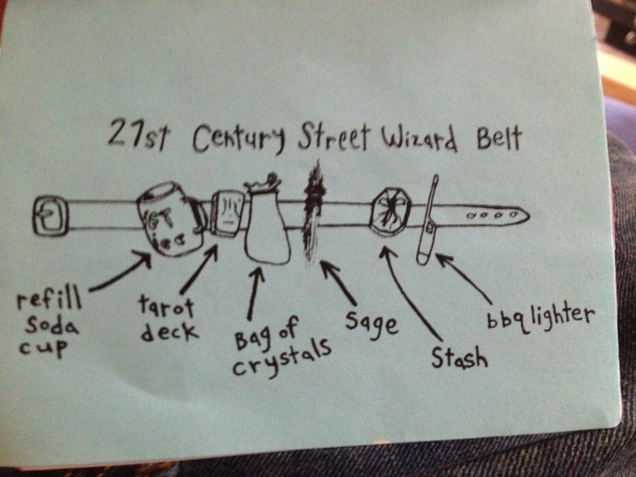 (drawing by Adam Zeek, items on belt may not be exactly as shown)