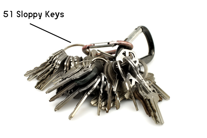 Sloppy keys