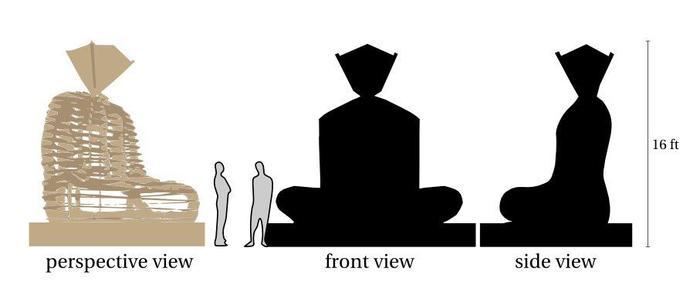 Enlightenment Dimensions