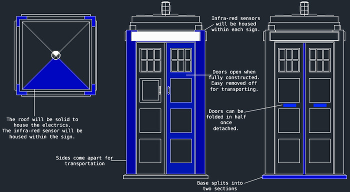 Basic TARDIS design briefing.