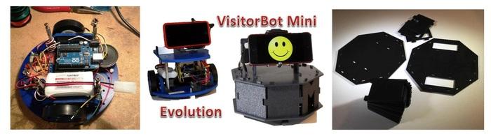 VisitorBot Mini Development