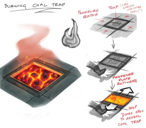 Burning coal pits damage units that step on them. They need some time to recharge after some units being burned.