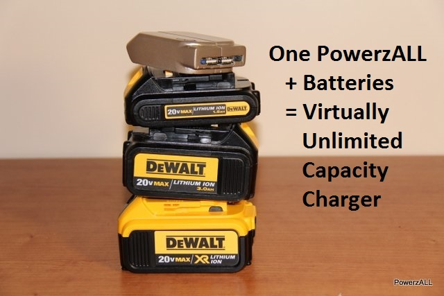 PowerzALL - the fast, smart and powerful portable charger. by Lam Pham — Kickstarter
