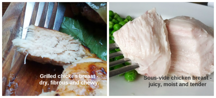 It's hard to imagine, but sous-vide chicken breast is super moist, tender and juicy! It made us question the presumptions of how existing food should taste like.