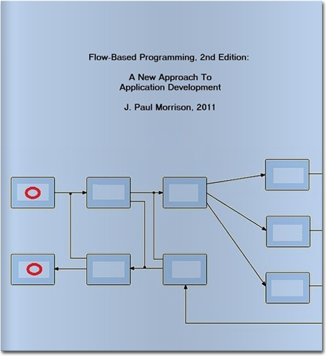 The canonical FBP book by Morrison