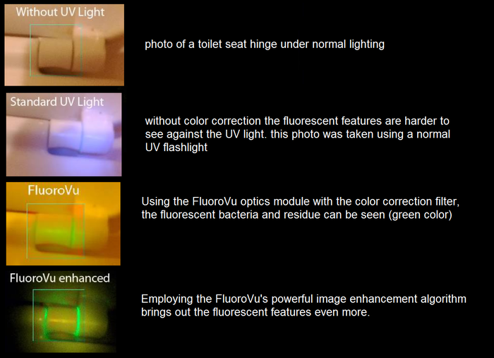 Advantages of color correction and using the FluoroVu's App