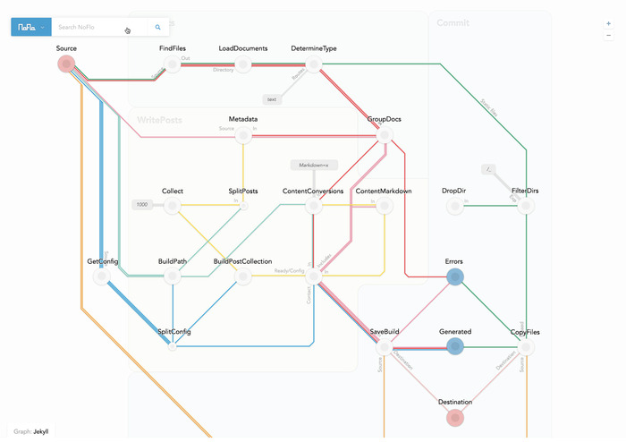 Early light theme, more literal interpretation of a subway map with circle nodes