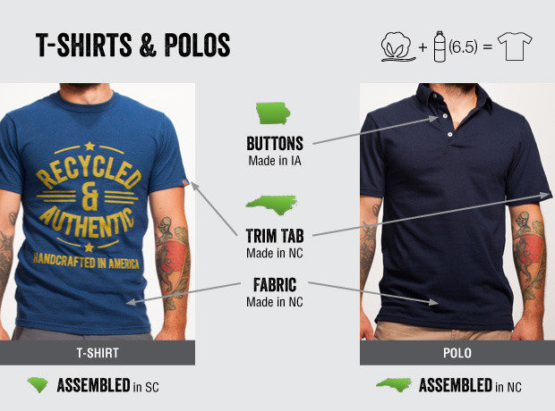 The Recycled and Authentic T and Polo