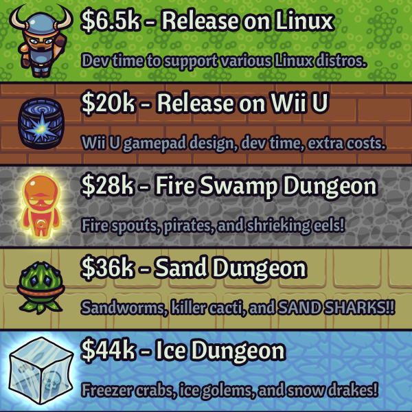 Crypt Run stretch goals