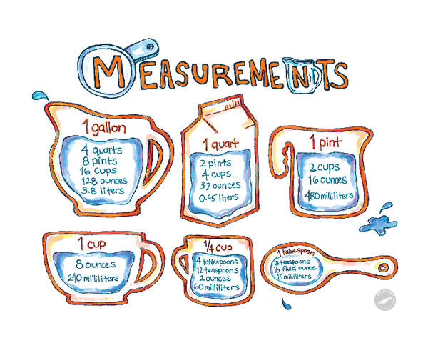 "One of our rewards, our 8x10"" ""Measurements"" Print"