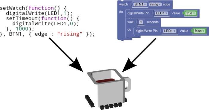espruino-javascript microcontroller