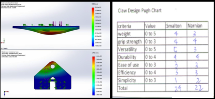 Stress Analysis Test and Claw Design Pugh Chart