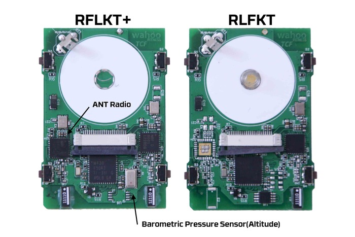 Comparison of RFLKT+ vs. RFLKT