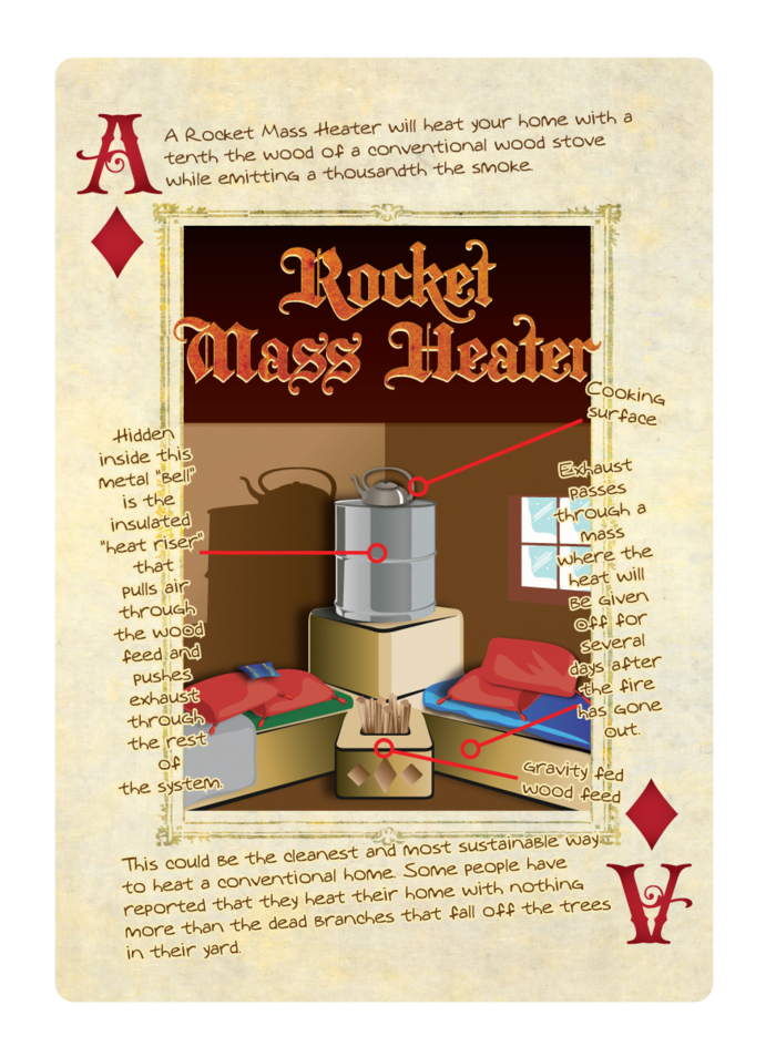 Rocket Mass Heater Card