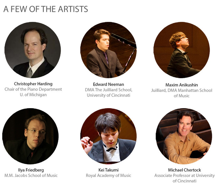 Chopin Musicians