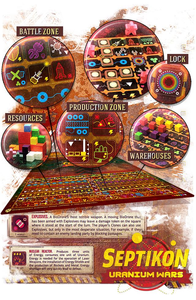 Septikon Uranium Wars - Kickstarter B869c956448323619383f691b1664e2a_large