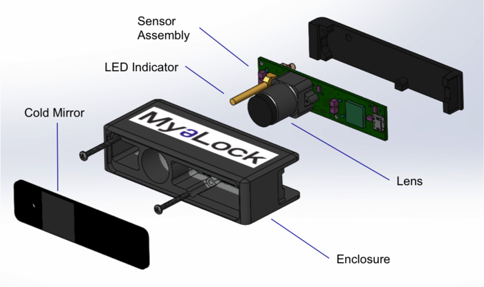 "Exploded View of MyeLock Camera Prototype with ""Classic"" Enclosure"