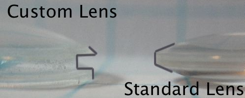 A comparison of our new lens design and the current lens.  Edges are highlighted to illustrate the difference.  3x the contact area = 3x the strength!