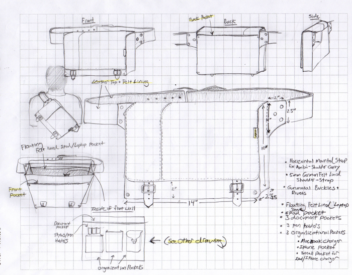 Early drawings of the Journeyman Bag