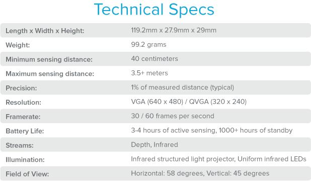 Structure Sensor| iPadが3Dスキャナーになるアクセサリー