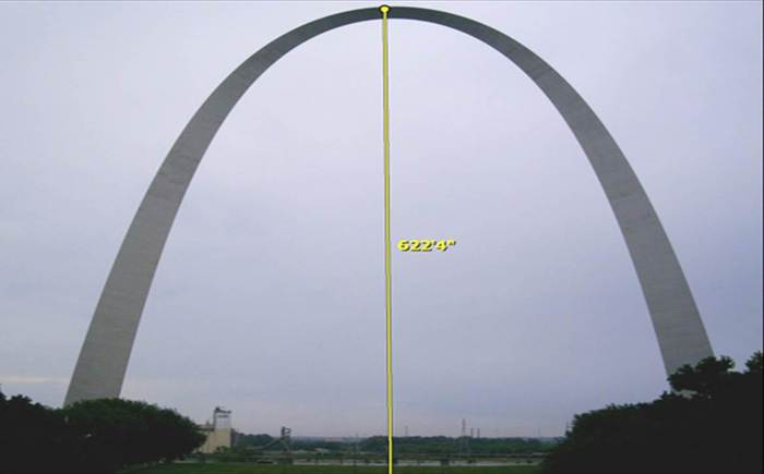 St Louis gateway arch: Real time data embedded within Spike images