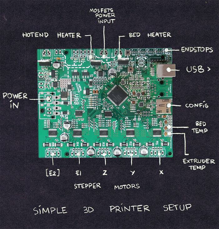 Connecting Smoothieboard to a 3d printer