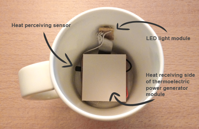 This is our current prototype in open view. Actual assembled scheme will be much smaller. All elements will be mounted inside bottom section of the mug; and LED lights will be placed inside the wall of the mug.