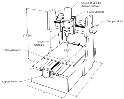 Diy Desktop Cnc Machine By Stephen Kickstarter